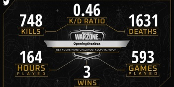 How Call of Duty stoked fans with its personalized Warzone stats