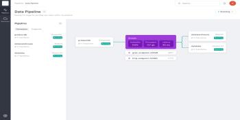 Meroxa's change data capture service works with Apache Kafka, others