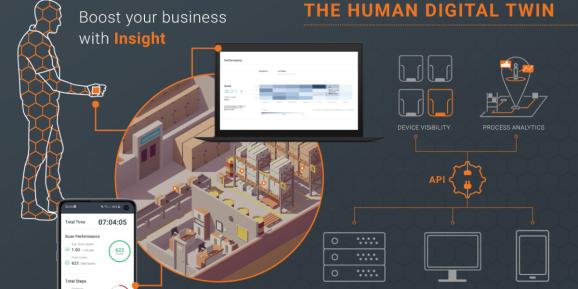 ProGlove illustrates human digital twin in action