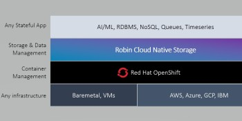 Robin.io brings pay-as-you-go pricing to Red Hat private clouds