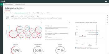 ServiceNow partners with Qualtrics on feedback loop using sentiment data from surveys