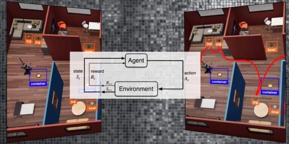 ThreeDWorld Transport Challenge to test emobodied AI