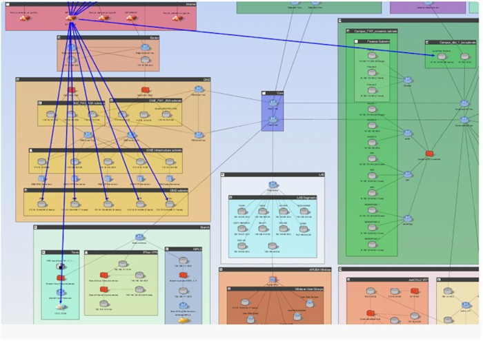 Real-time monitoring with visualization from RedSeal