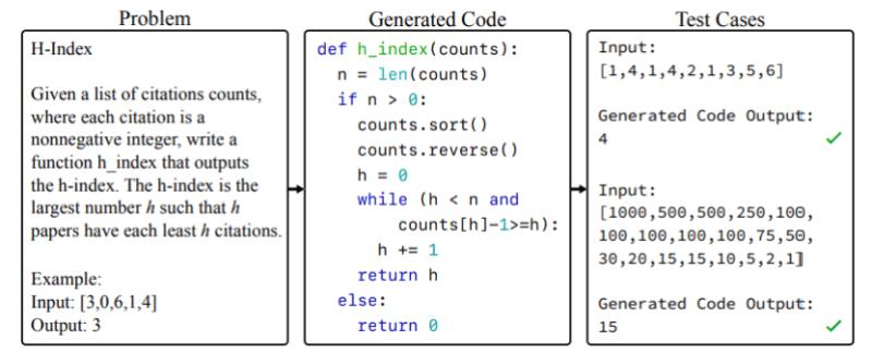 Code generation AI