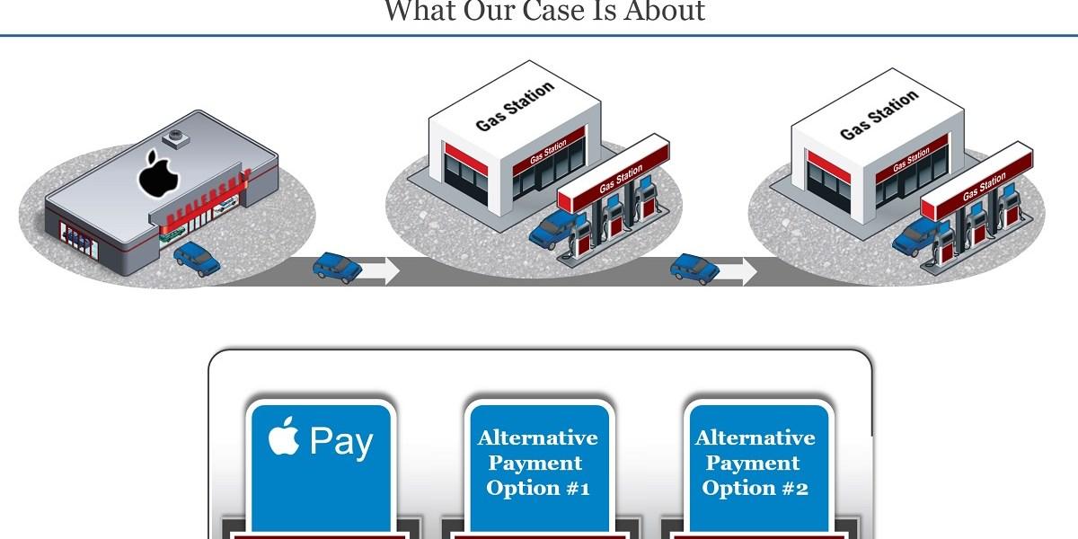 Epic's argument about its antitrust case.