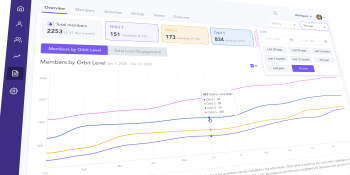 Orbit launches with $15M to fix 'community data chaos'