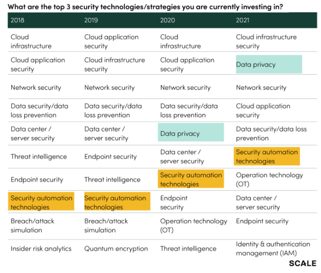 2021 Cybersecurity Perspectives