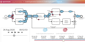 Apromore simplifies pulling data into open source process mining platform