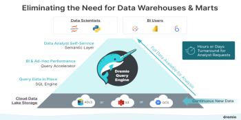 Dremio Dart Initiative to optimize SQL queries across open data lakes