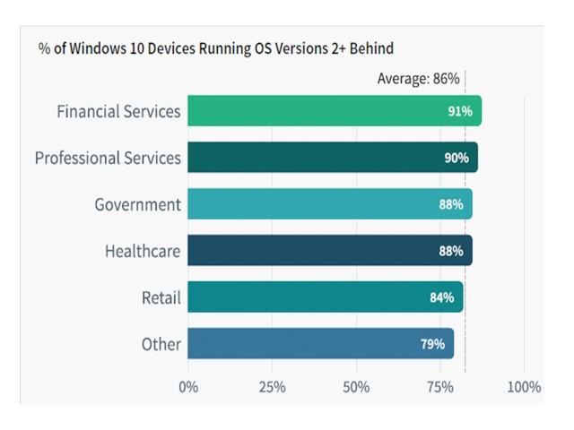 Fig3 Absolute windows v runs