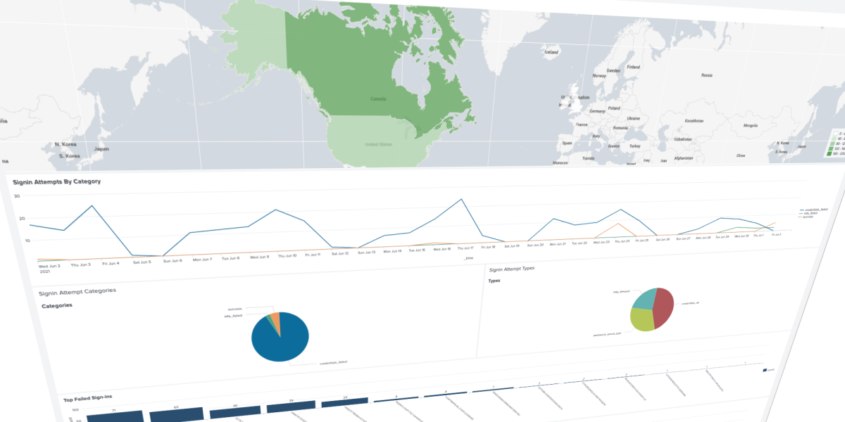 1Password's new API funnels login attempt data into third-party SIEM tools such as Splunk