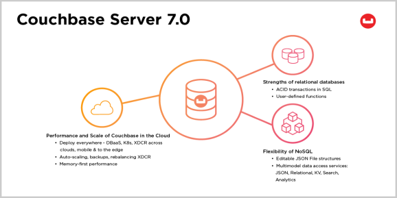 Couchbase adds support for multi-statement SQL transactions