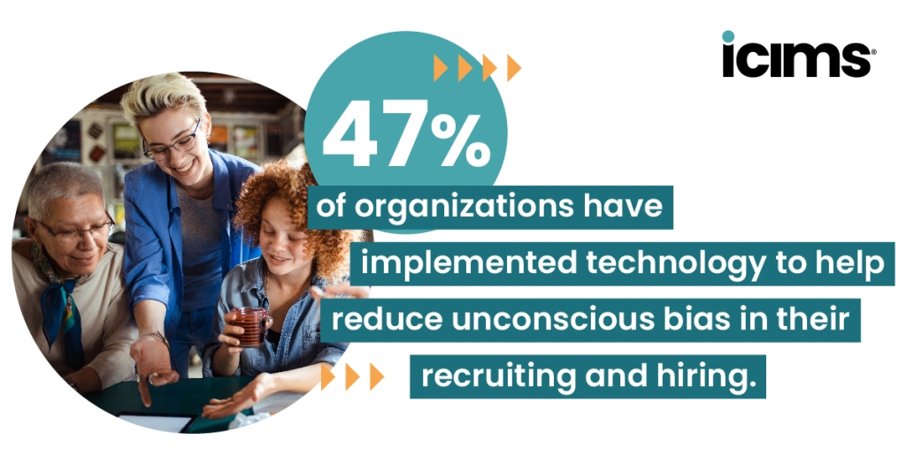 47% of organizations have implemented technology to help reduce unconscious bias in their recruiting and hiring.