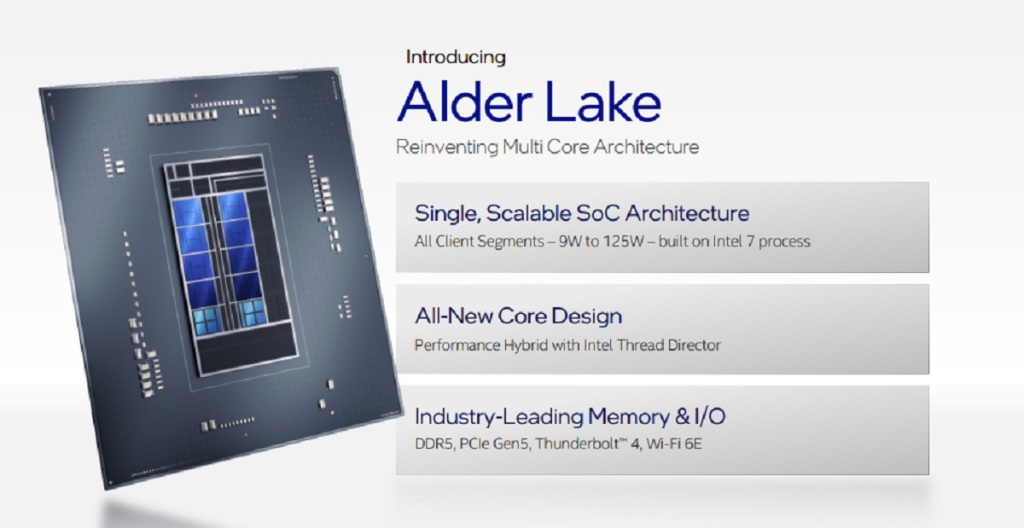 Alder Lake combines Intel's power efficient and high-performance chip designs.