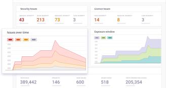 Open source security scanning platform Snyk raises $300M
