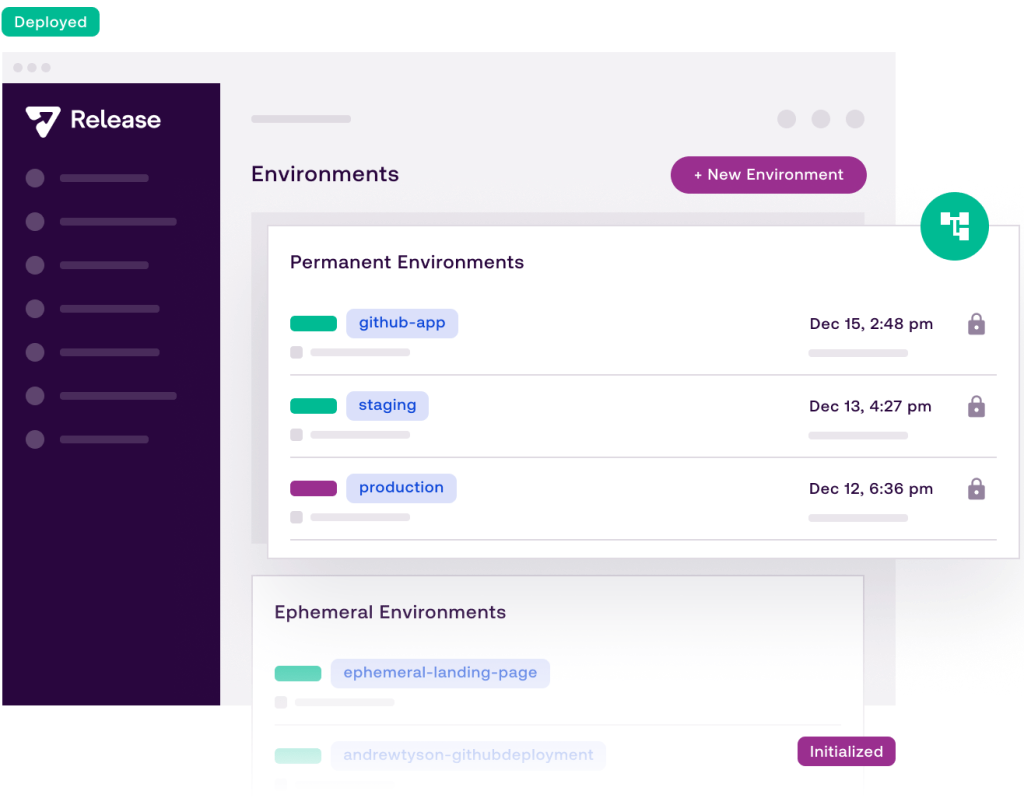 ReleaseHub: Environments