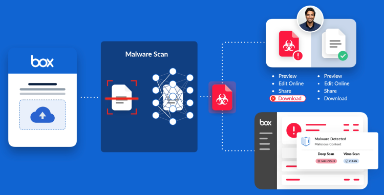 Malware deep scan illustration