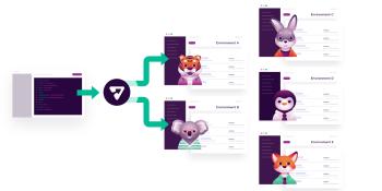 Environments-as-a-service platform ReleaseHub raises $20M